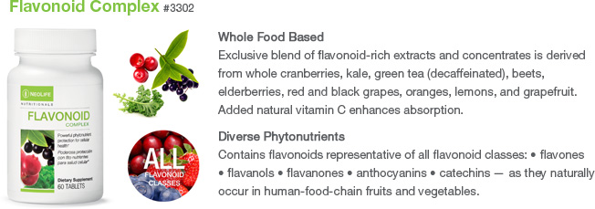 flavonoid_benefits